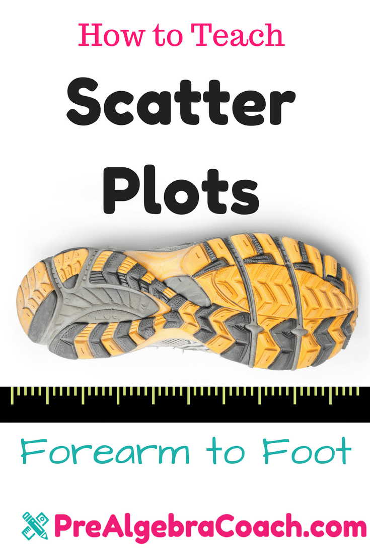 hight resolution of Scatter Plots - Forearm to Foot Activity ⋆ PreAlgebraCoach.com