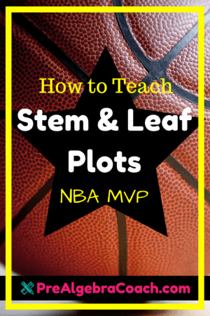 Stem & Leaf Plots