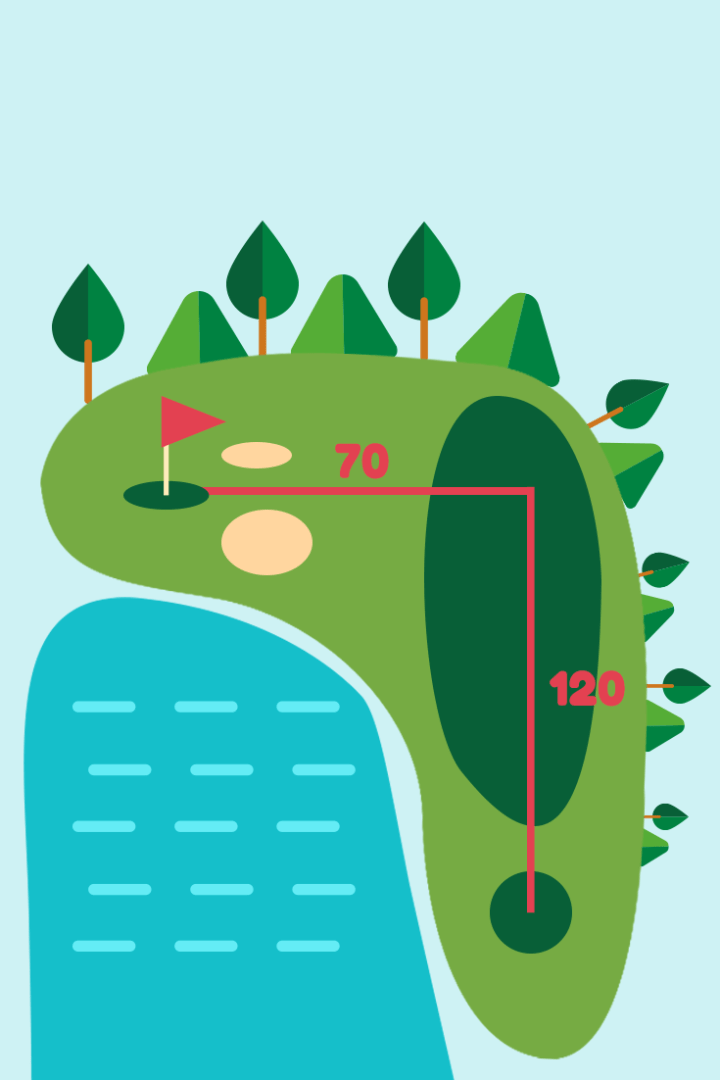 How to Teach the Pythagorean Theorem - Golf Course