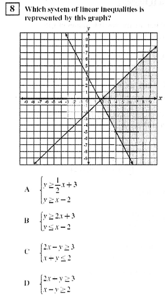 Quiz: Systems of Equations and Inequalities (Rocky and