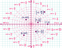 Polar Coordinates - Baby Talk  PreCalculusCoach.com
