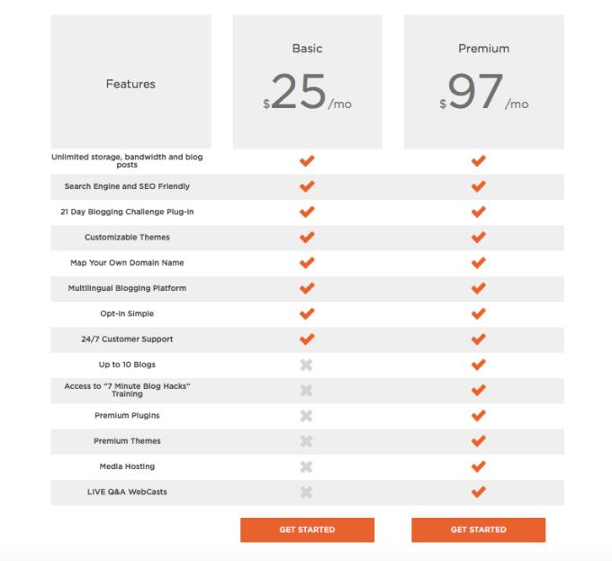 Kalatu Blogging Platform: Basic vs Premium