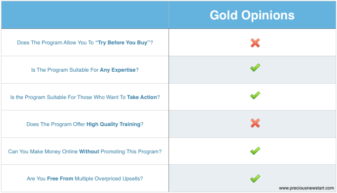 Is Gold Opinions The Best Program For You