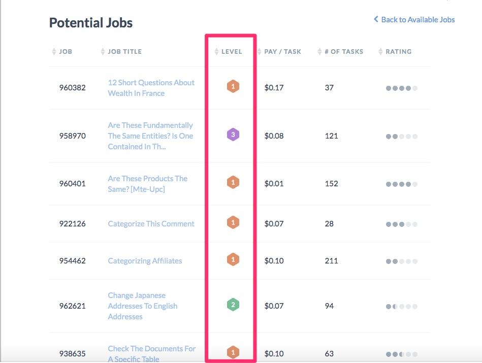 clixsense-tasks-potential-jobs