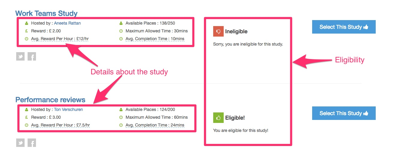 Get details about each study and find out if you're elgible or not