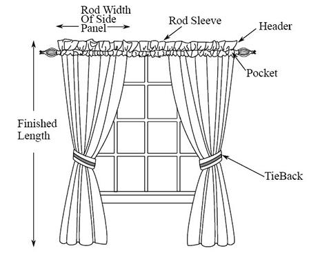 rod pocket chart drian