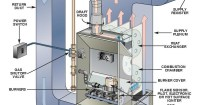 Air Conditioning Partsfurnace Parts Heating Parts ...