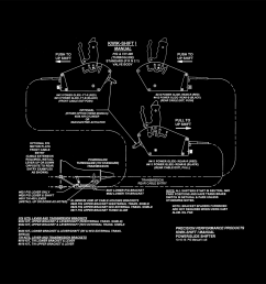 727 torqueflite transmission diagram best wiring librarykwik shift i manual shifter precision performance products 727 torqueflite [ 1200 x 1200 Pixel ]