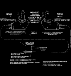4l80e manual diagram wiring diagram4l80e manual diagram library wiring diagramkwik shift i manual shifter precision performance [ 1200 x 1200 Pixel ]