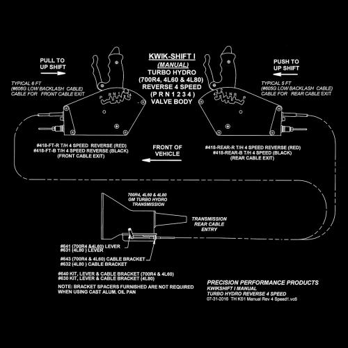 small resolution of 4l80e manual diagram wiring diagram4l80e manual diagram library wiring diagramkwik shift i manual shifter precision performance