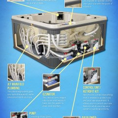 Marquis Spa Parts Diagram 1 Wire Alternator Wiring 5 Cool Pool And Infographics