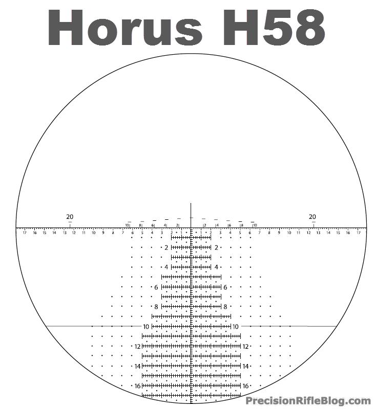 Horus H58 Reticle  PrecisionRifleBlogcom