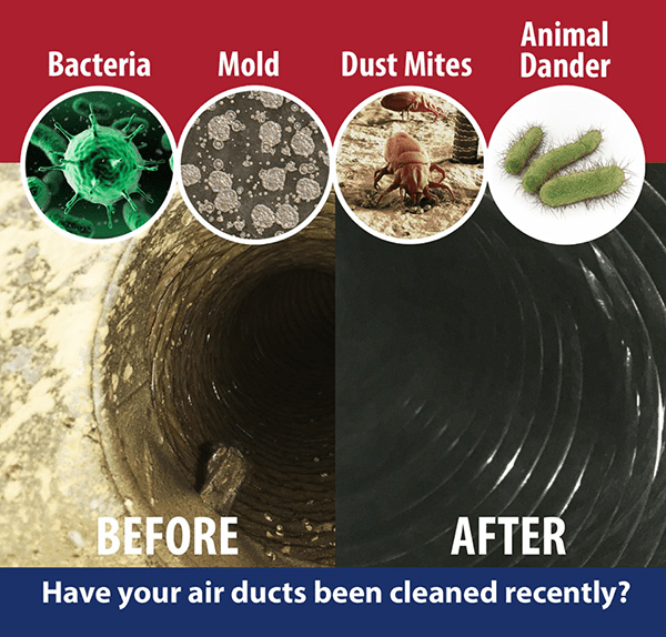 Duct Cleaning, Vent Cleaning, Ventilation