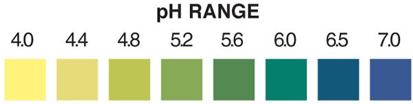 pH 4-7 test strip, pH 4-7, pH test strip