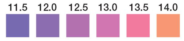 pH 11.5-14 Test Strip Color Chart, pH 11.5-14 test strip