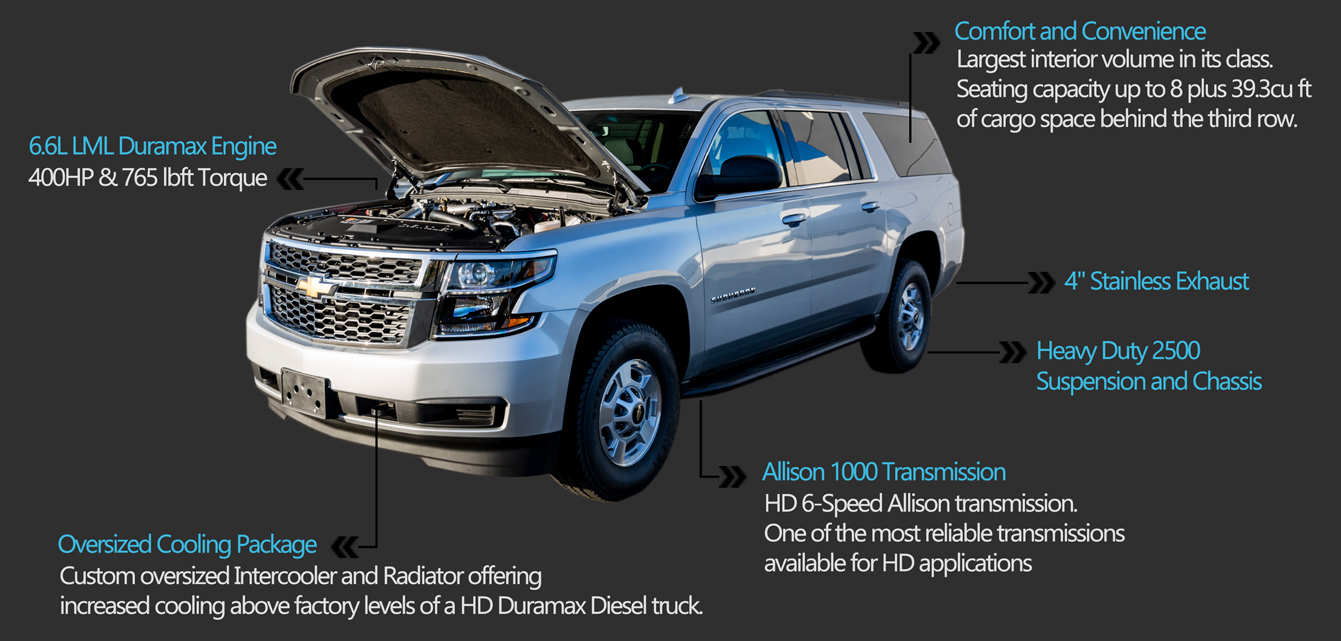 hight resolution of predator inc duramax suburban