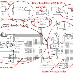 marked up schematic diagram for an arduino uno [ 1267 x 879 Pixel ]