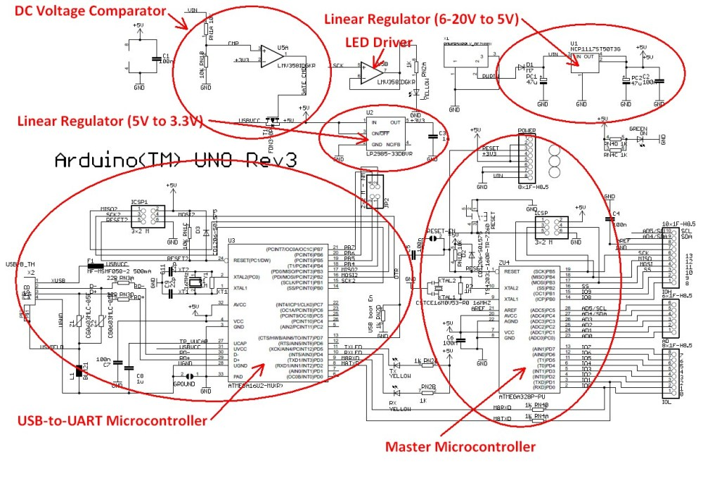 medium resolution of marked up schematic diagram for an arduino uno