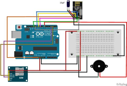 small resolution of as you can make out from the above sketch i have connected the tx and rx of the sim900a module with digital pins 2 and 3 of the arduino respectively