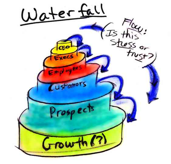 Waterfall Cake Sketch _300dpi color_sales book