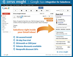 How Cirrus Insight Tripled Their Demos Per Day