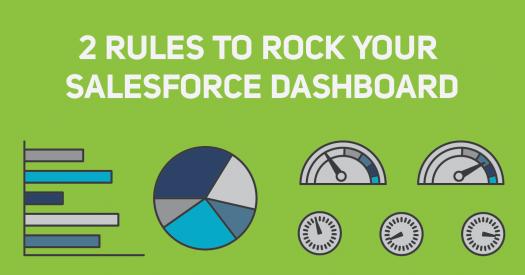 Salesforce-Dashboard-Rules