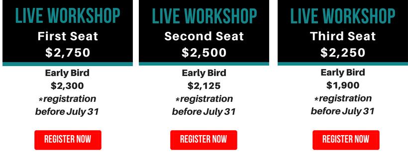 Predictable Success Public Workshop on September 6 in Washington DC