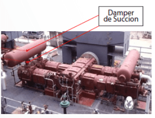 Figura 2. Puntos de medición de vibración en los Damper del Compresor (Botellas de Succión/Descarga)