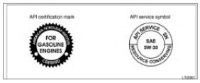 Grafico N°2. Requisito de calidad API