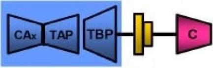 Fig 12. Turbina Industrial de dos Ejes (CAx+TAP+TBP)