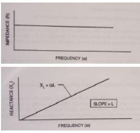 Fuente: IEEE 1100-2005, pág. 115