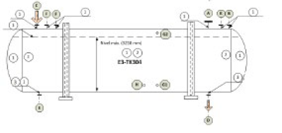 Figura 9. Identificación de los Mecanismos de daños probables en el recipiente
