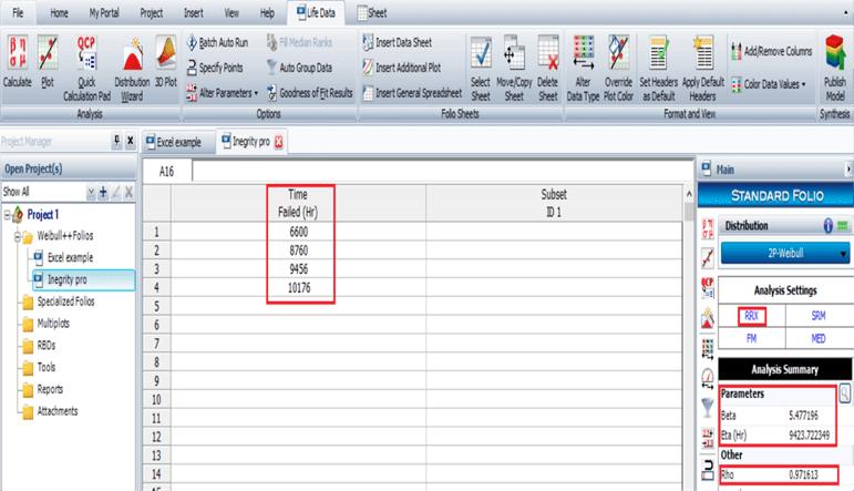 Figura 4. Análisis de fiabilidad basado en el análisis de vida útil.