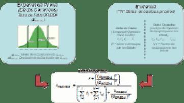 Figura 4. Aplicación del Teorema de Bayes para OREDA y evidencia.