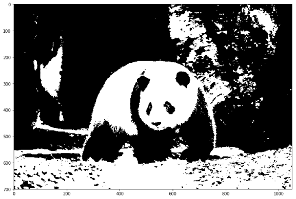 Image Processing in OpenCV Python 5
