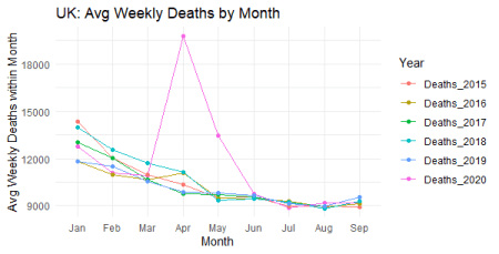 Excess Deaths during the 1st Wave of Covid-19 12
