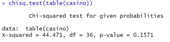 How to Test for Randomness 2