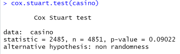 How to Test for Randomness 7