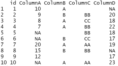 Replace Missing Values with the mean value of the column in R 1