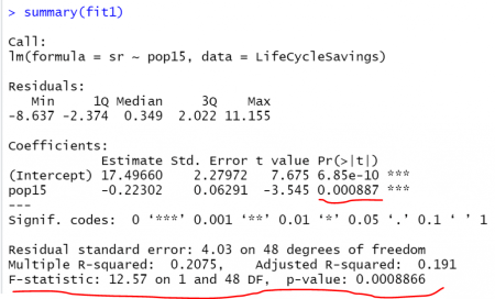 How to Compare Nested Models in R 3