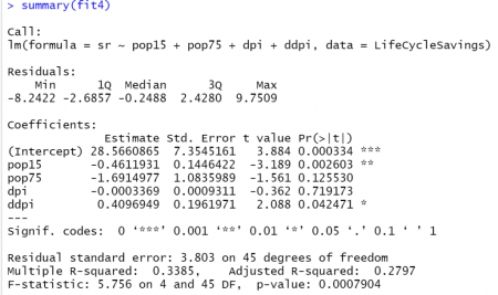 How to Compare Nested Models in R 5