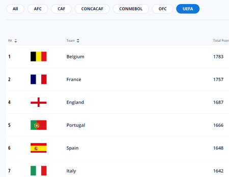 Who is going to Win the Euro 2020 2