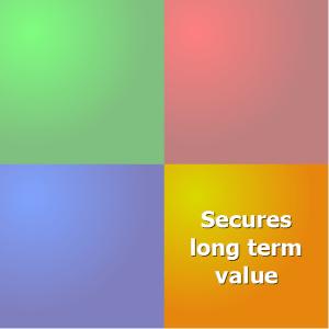 Benefits Secures Value