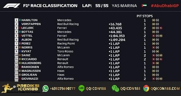Hamilton Juara
