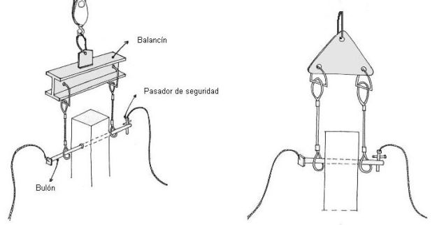Dibujo de balancines de pilares