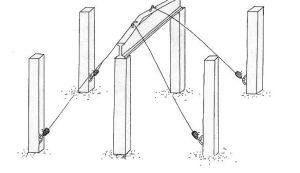 Dibujo de viga DP estabilizada con tensores