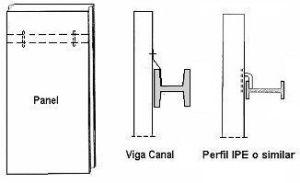 Dibujo de fijaciones de panel vertical