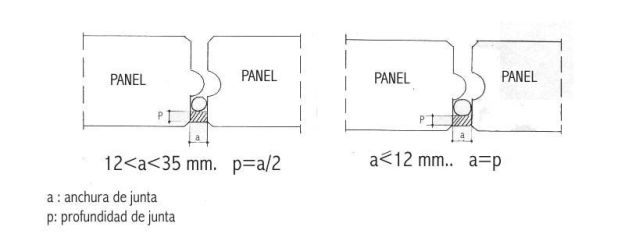 Dimensiones de las juntas en sellado