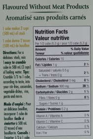 Nutritional Facts label sample