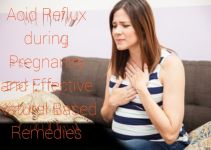 Acid Reflux during Pregnancy and Effective Natural Based Remedies